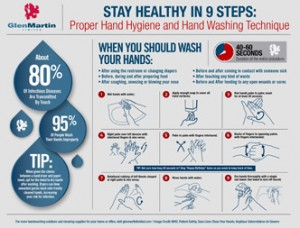 Healthy in 9 steps proper hand hygiene and hand washing technique